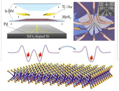 中日科学家研制出新型量子晶体管