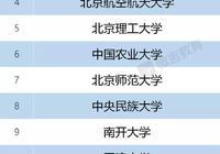 """权威发布:""""双一流""""建设高校及建设学科名单公布"""