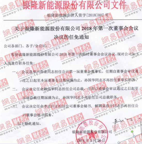 银隆管理层再生变 魏银仓搭档孙国华被免董事长