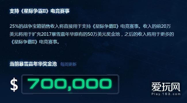 《星际争霸2》战争宝箱达成20万美元目标!