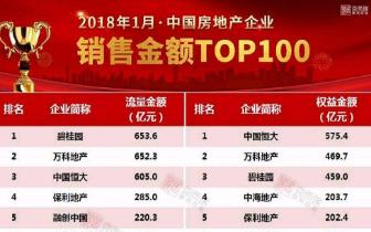 """2018开门红 """"碧万恒""""1月销售额均超600亿元"""