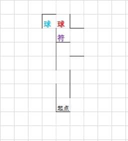 解谜完成!八大步骤魔兽7.3解谜坐骑即可入手