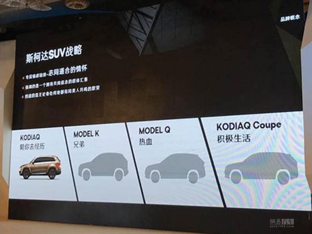 柯迪亚克只是开始 曝斯柯达未来SUV规划