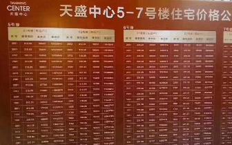 椒江天盛中心首开3.8万/平?有市民表示性价比不高,更多市民
