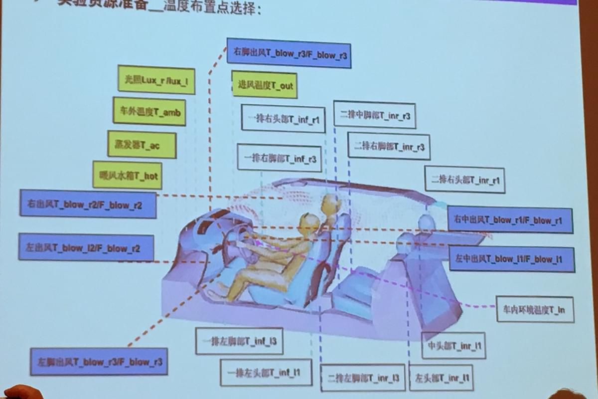 中东到底有多热 迪拜体验大通D90空调测试