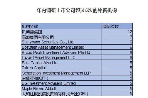 "A股正式获得国际""认证"" 234家公司成首批赢家"
