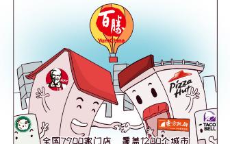 百胜中国3·18春季招募周福州区域正式启动