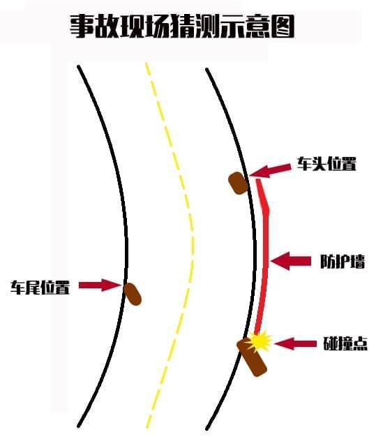 时速130km/h!传祺GS4解体门事故鉴定书出炉