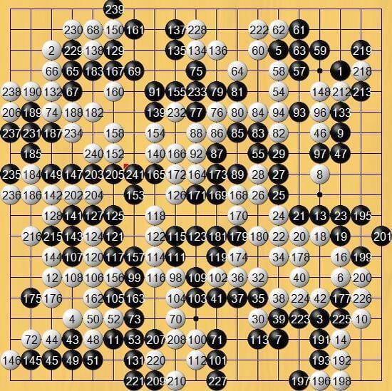 春兰杯檀啸2-1朴永训 升9段成中国第18位世界冠军