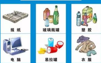 长治城区这24个区域生活垃圾需要分类了!