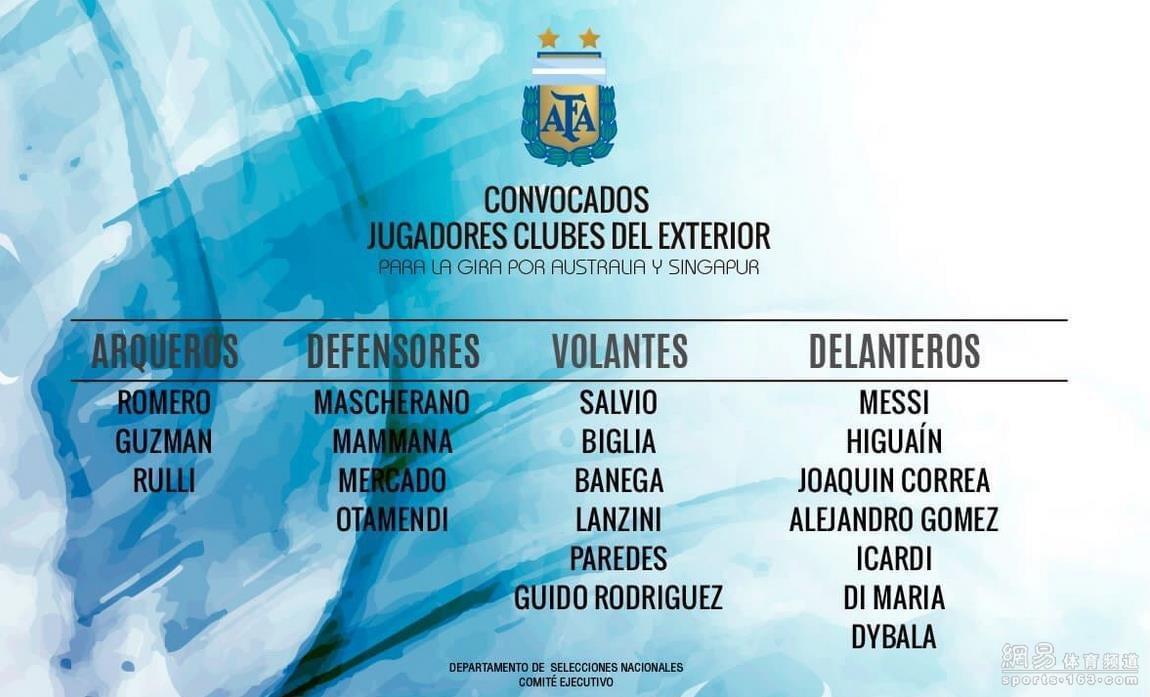 梅西领衔阿根廷名单 伊卡尔迪终入选阿圭罗无缘