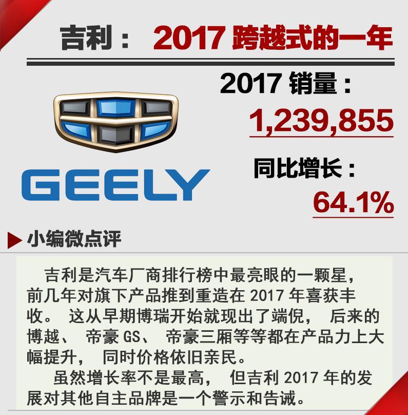 江湖风起云涌 2017年终销量盘点之企业篇