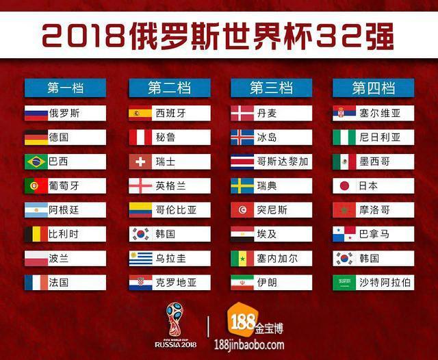 188金宝博体育公司致力于2018世界杯的赞助与服务