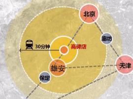 高碑店—环京和雄安新区区域的发展的新风口