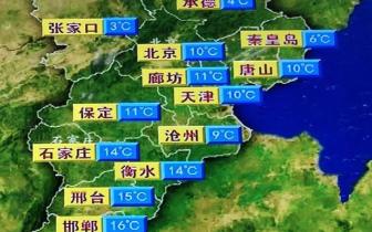 """今日""""八九""""河北省南部最高温可达16℃"""