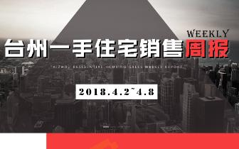 台州一手住宅周报(4.2~4.8):新房加推,清明长假后楼市小