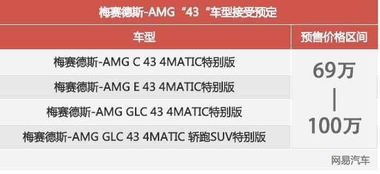 """依然是杀器 AMG 4款""""43""""车型接受预定"""