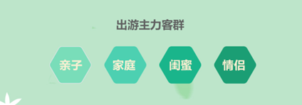 """清明旅游报告:""""拼假""""游成趋势 亲子组合是主力"""