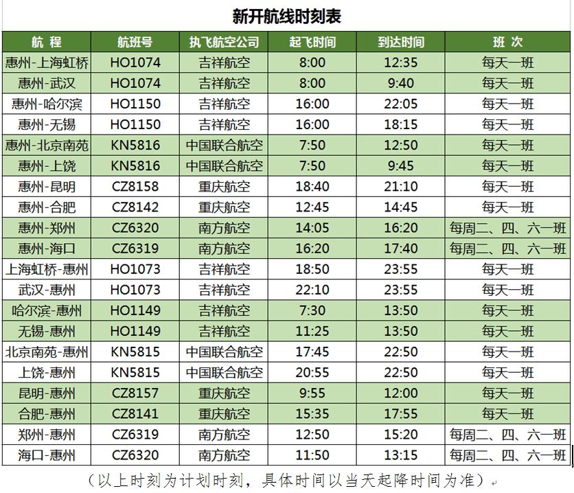 最低199元起!惠州机场新增并加密多条航线啦!