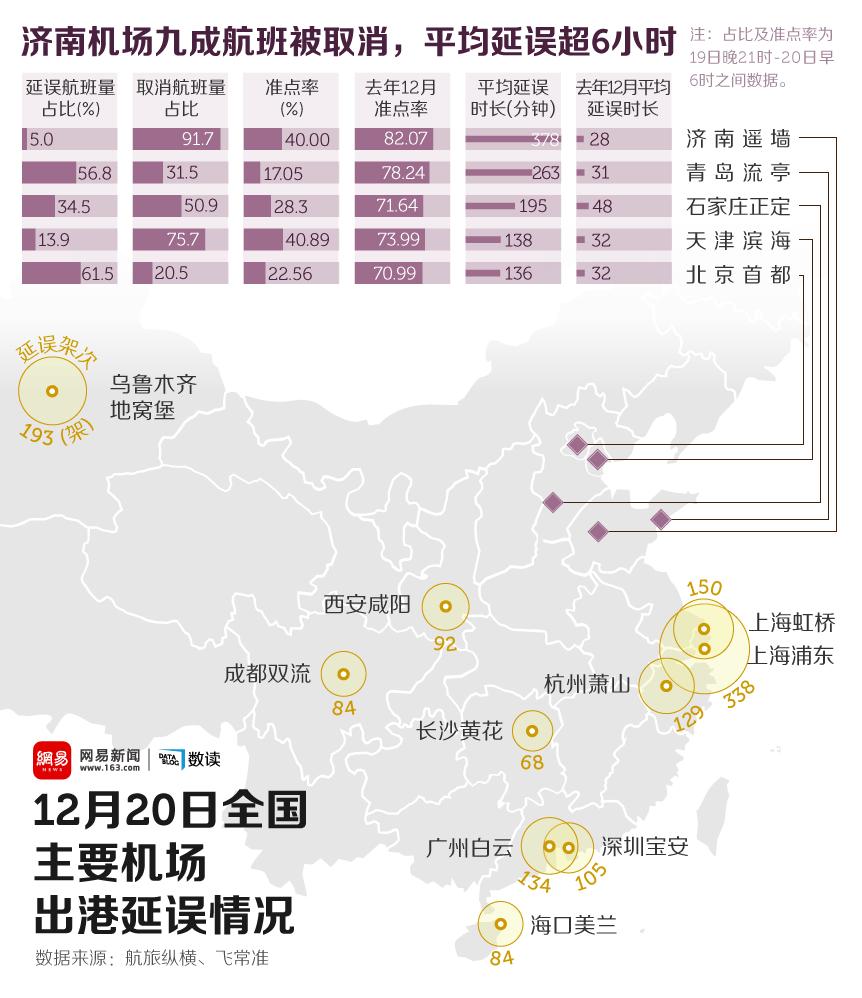 上海到河北飞机要多久