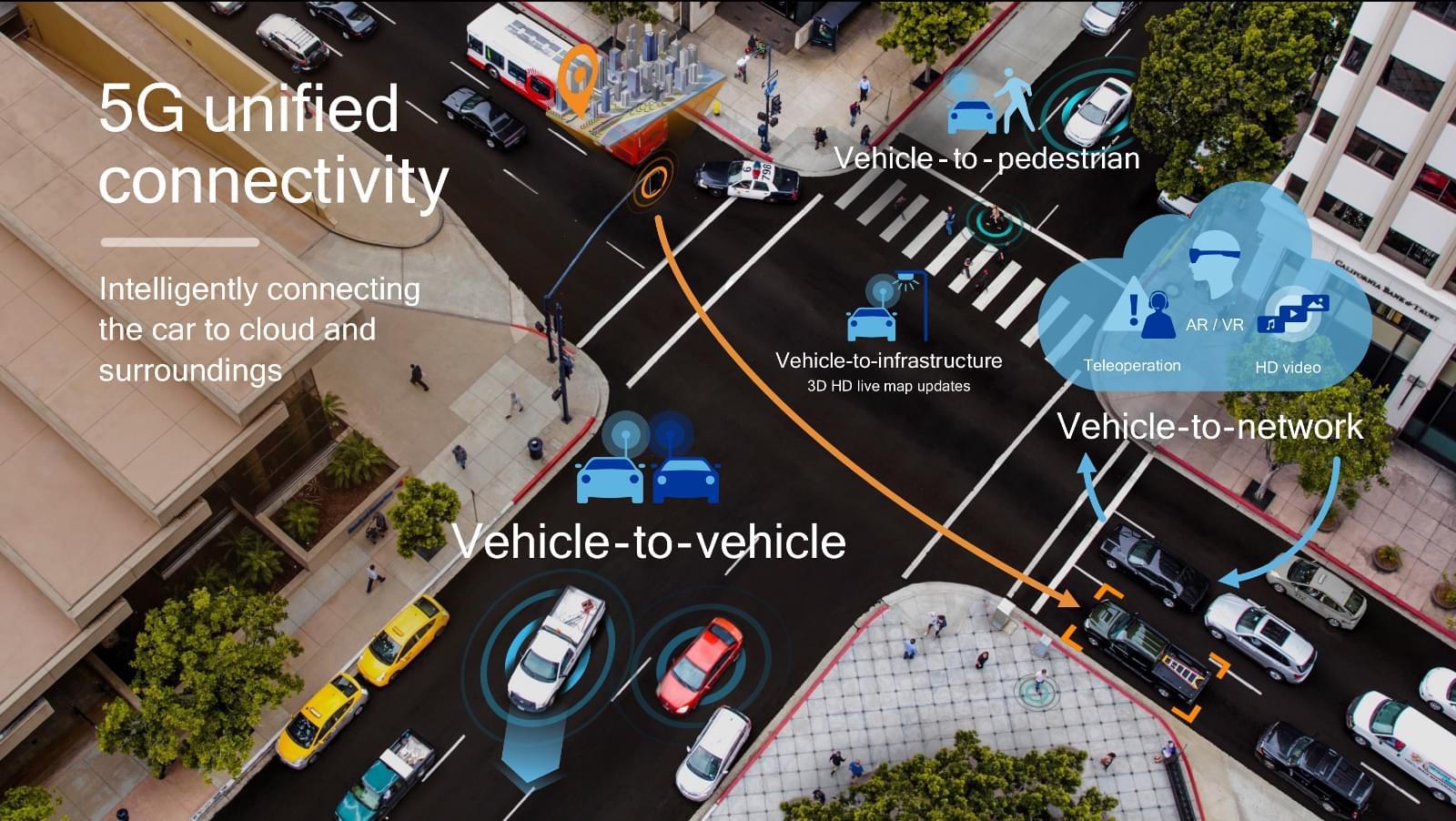 高通在加州获准进行自动驾驶技术测试