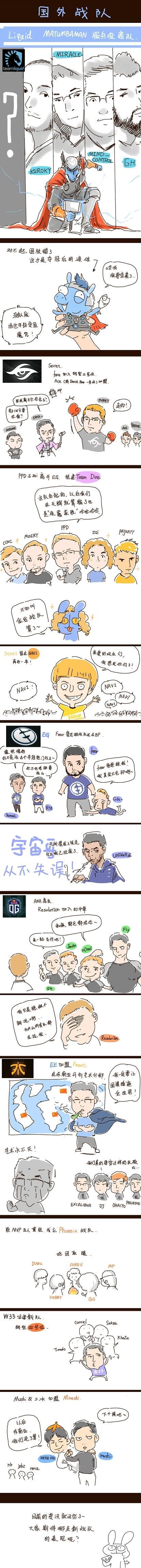 GL大神漫画总结转会期 没有窝B不想看比赛了