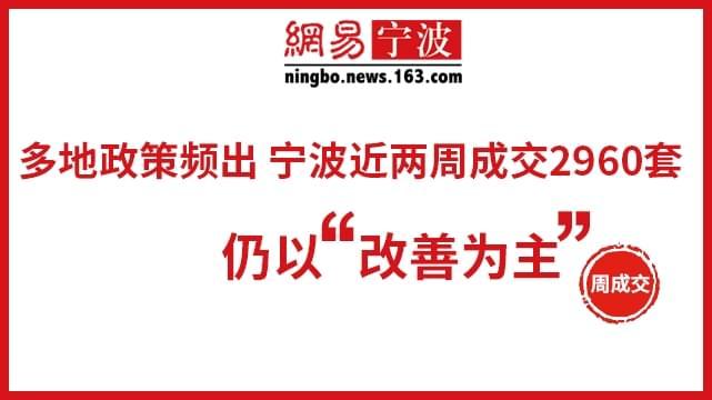 多地政策频出 宁波近两周成交2960套 仍以改善为主