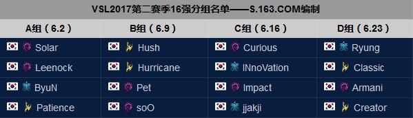 VSL星际2联赛第二赛季打响 揭幕战ByuN、Solar登场