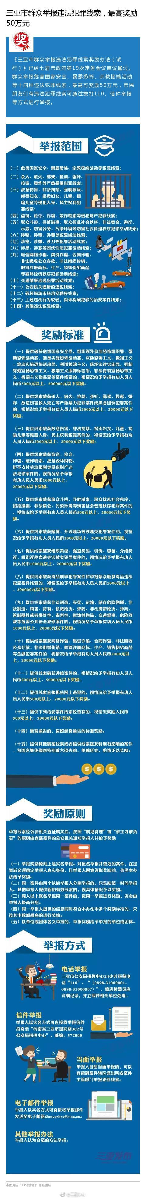 三亚市群众举报违法犯罪线索 最高可奖励50万元