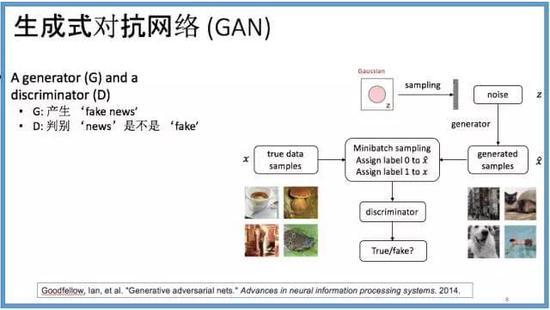 杨强漫谈西部世界、生成式对抗网络及迁移学习