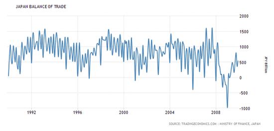 梁建章:日本经济是输给了贸易战吗?