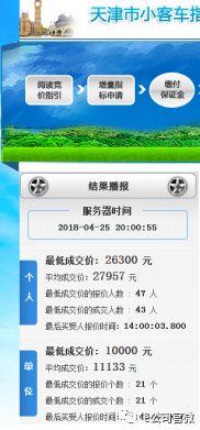 """四大城市""""最贵铁皮""""竞价冷热不均:浙A沪A降价"""
