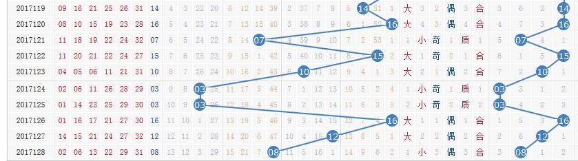 独家-[清风]双色球129期专业定蓝:蓝球04 14