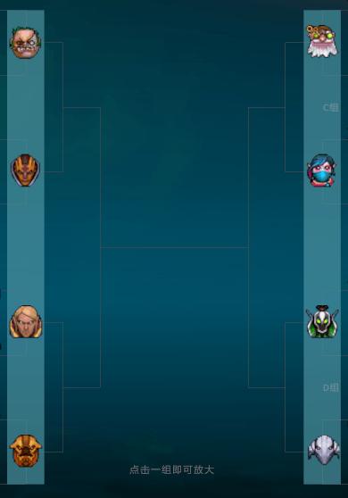 TI7至宝票选八强出炉 卡尔或成今年赢家?