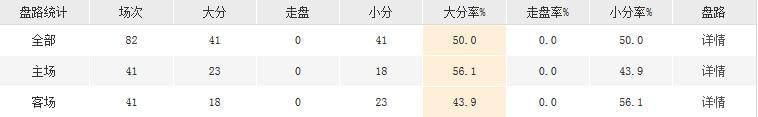重磅交易!安东尼加盟雷霆组三巨头 夺冠赔率仅落后于三队!