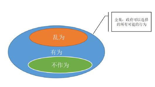 田国强回应林毅夫团队:从未一概否定产业政策