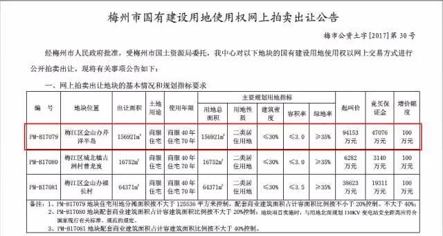 碧桂园拍下芹洋半岛的PM-B17079地块,溢价率59.9%