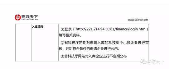 政策解读——山东省科技型中小微企业信息库入库备案