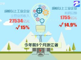 """十万企业乘""""云""""而上 """"浙江智造""""再添新动能"""