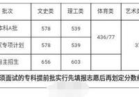 2017海南高考分数线公布:本科理539分 文578分