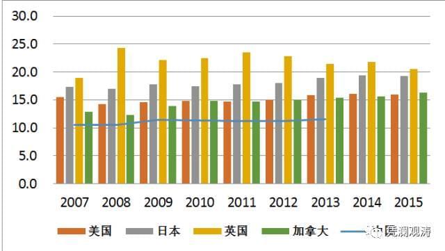 管涛:中国货币超发严重能买下整个美国?这是误导