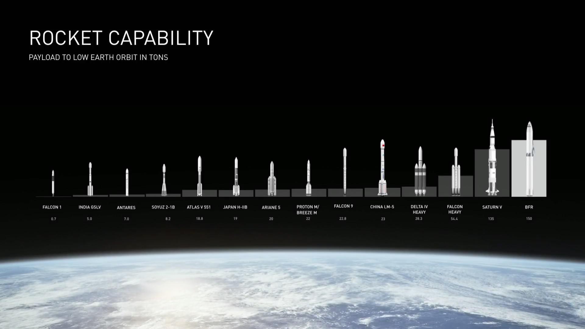 猎鹰重型火箭成功发射,马斯克迈出一大步
