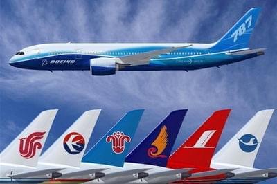 全球民航飞机数量