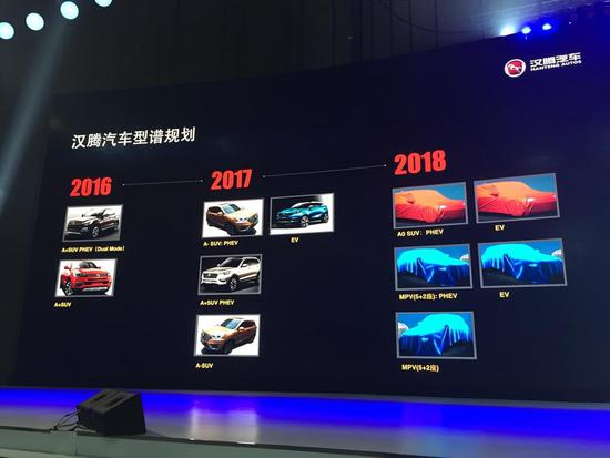 """汉腾汽车自建立之日起就由着清晰明确的""""双驱动""""战略规划"""