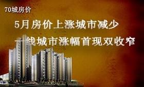 5月房价上涨城市减少 一线城市涨幅首现双收窄
