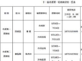 济南市委首轮巡察十个市直单位 电话等监督渠道开放