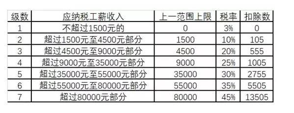 2012人口统计公报_山东枣庄2017年统计公报公布人口增长近5万