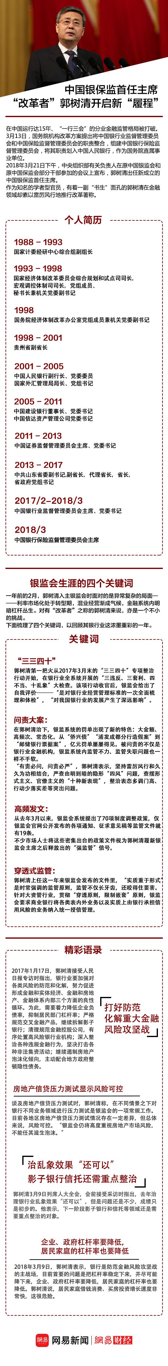 郭树清成银保监首任主席 改革者开启新履程