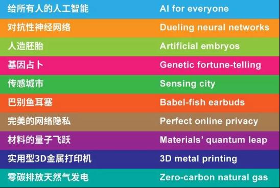 全球十大突破性技术峰会 人工智能仍是热议焦点