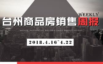 台州楼市周报(5月7日~5月13日):总成交2275套 临海位居第